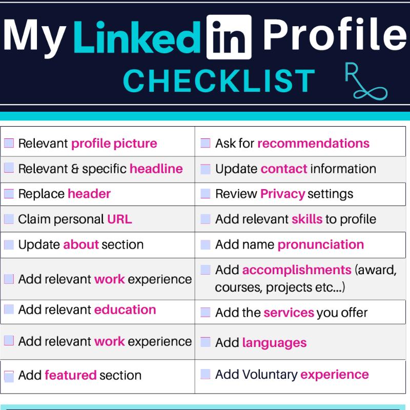 Profile check list