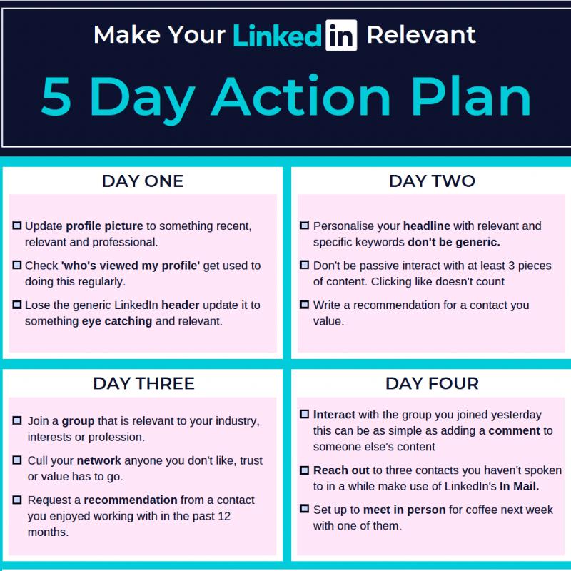5 days action plan
